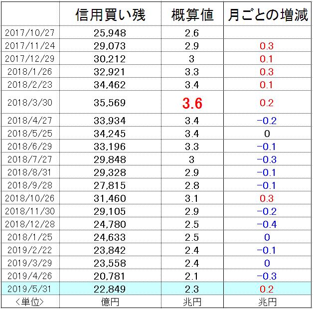 f:id:yukimatu-tousi:20190607110111p:plain
