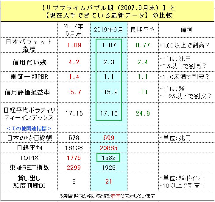 f:id:yukimatu-tousi:20190607224324p:plain