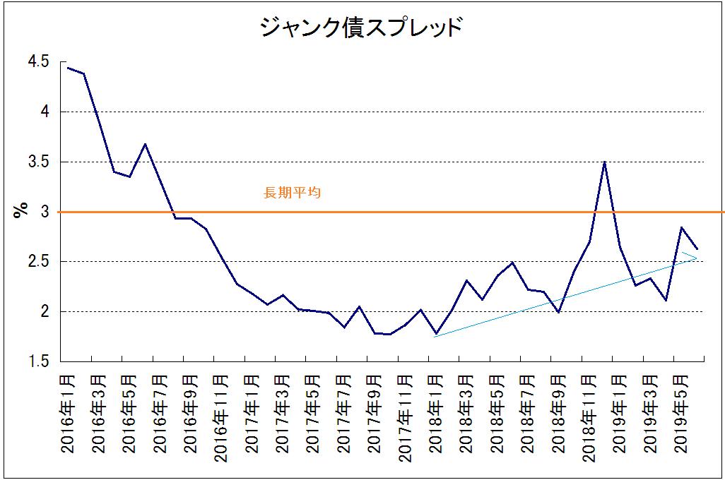 f:id:yukimatu-tousi:20190608154507p:plain