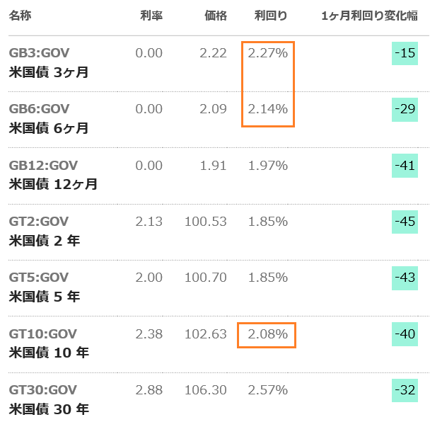 f:id:yukimatu-tousi:20190608155508p:plain