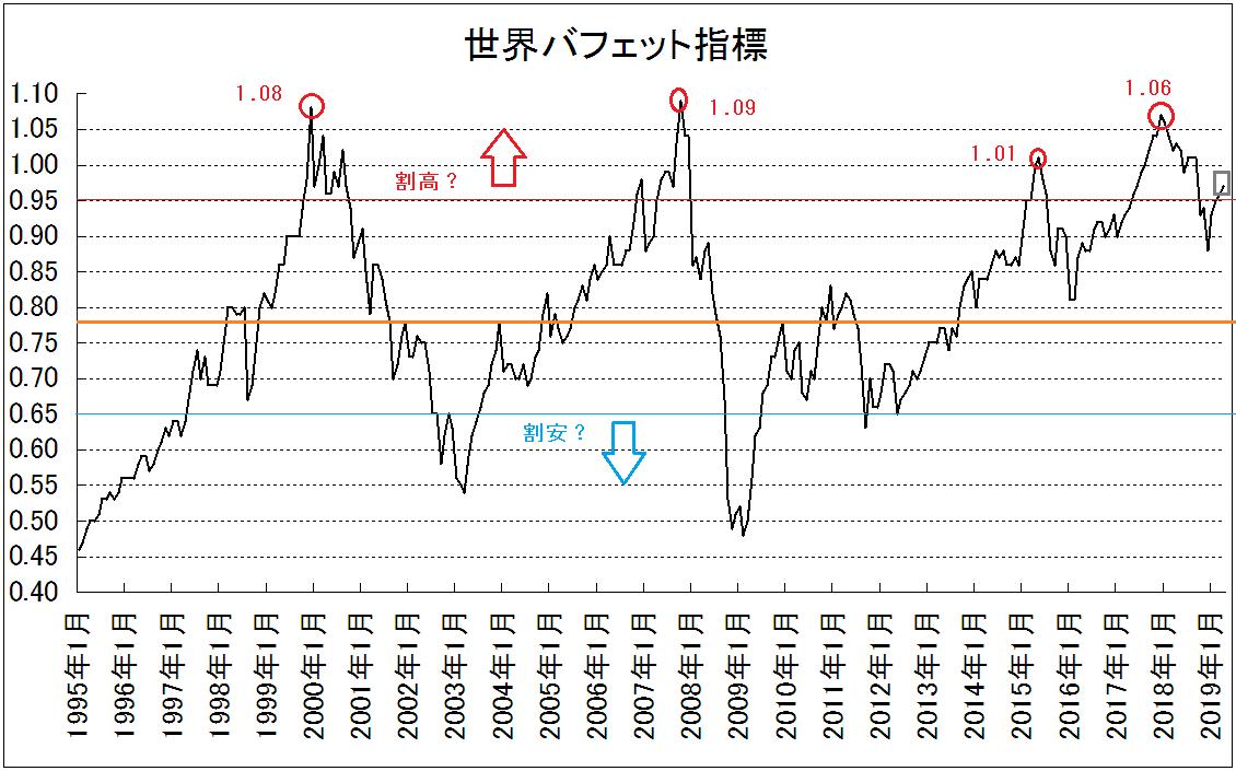 f:id:yukimatu-tousi:20190609151519p:plain