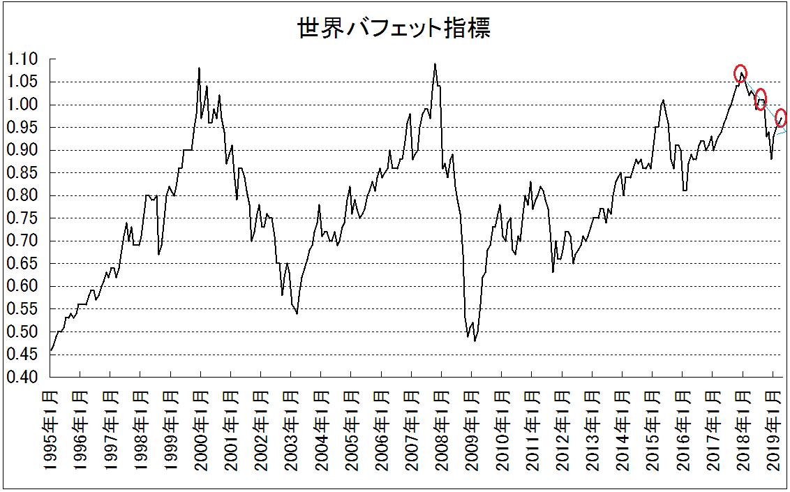 f:id:yukimatu-tousi:20190609152449p:plain