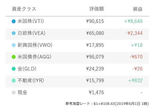 f:id:yukimatu-tousi:20190610162043p:plain