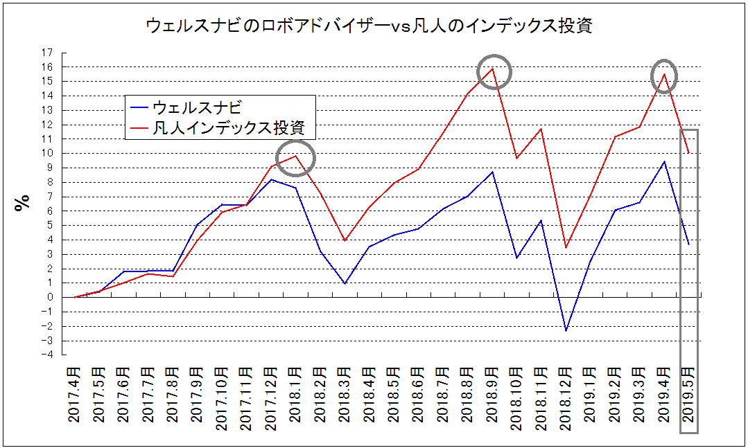 f:id:yukimatu-tousi:20190610163308p:plain