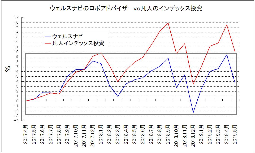 f:id:yukimatu-tousi:20190610163808p:plain