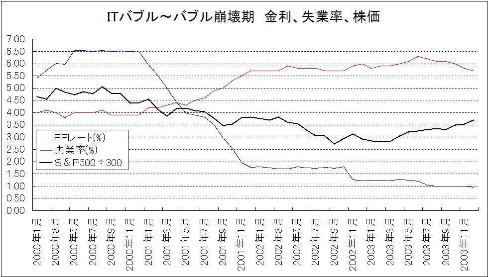 f:id:yukimatu-tousi:20190612223243p:plain