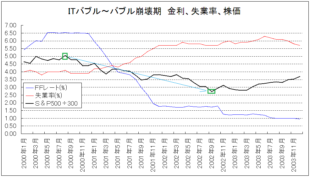 f:id:yukimatu-tousi:20190612223545p:plain