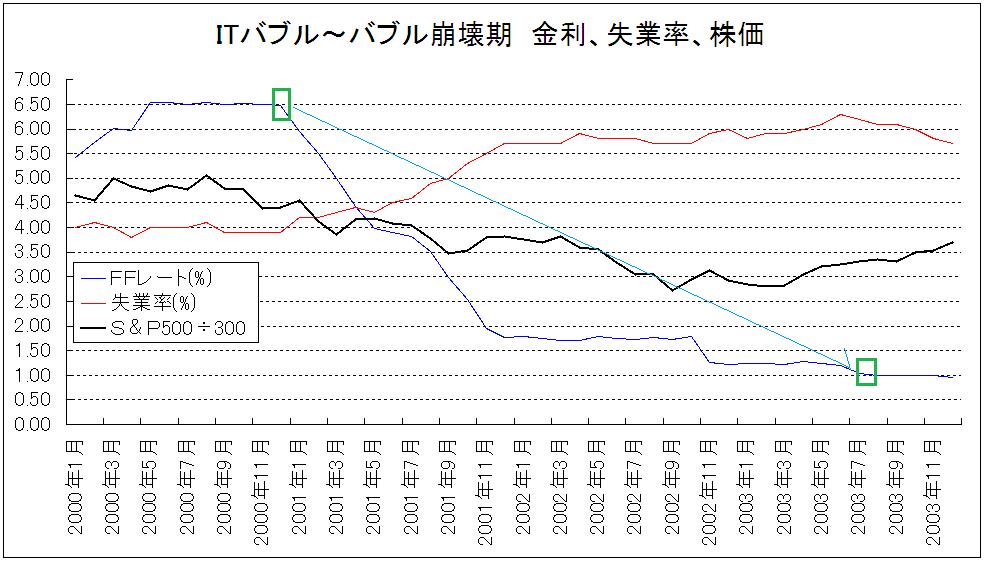 f:id:yukimatu-tousi:20190612223819p:plain