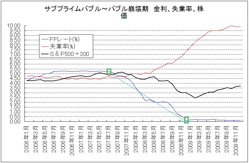 f:id:yukimatu-tousi:20190613221509p:plain