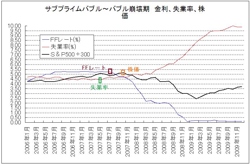 f:id:yukimatu-tousi:20190613222824p:plain