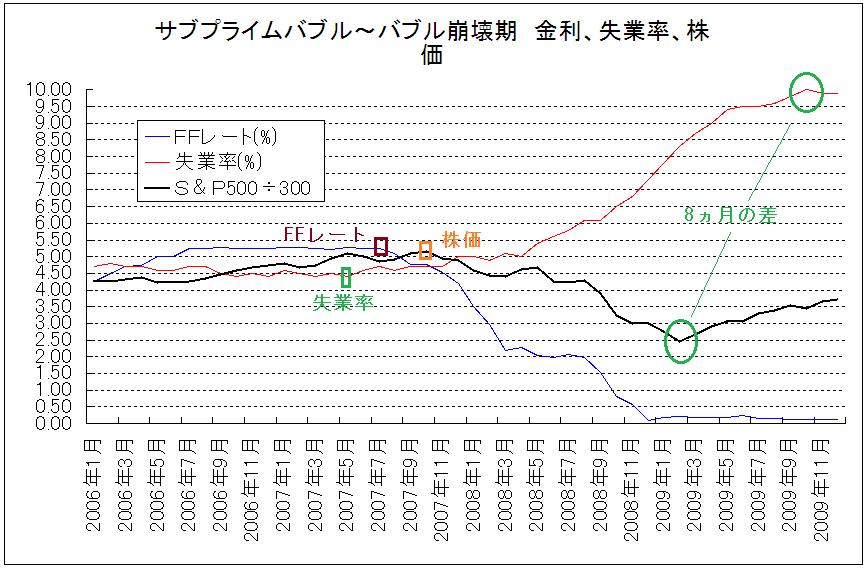 f:id:yukimatu-tousi:20190613230421p:plain