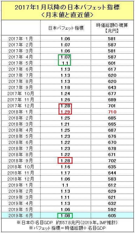 f:id:yukimatu-tousi:20190614231508p:plain