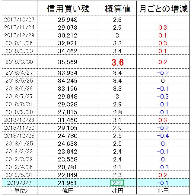 f:id:yukimatu-tousi:20190614231806p:plain