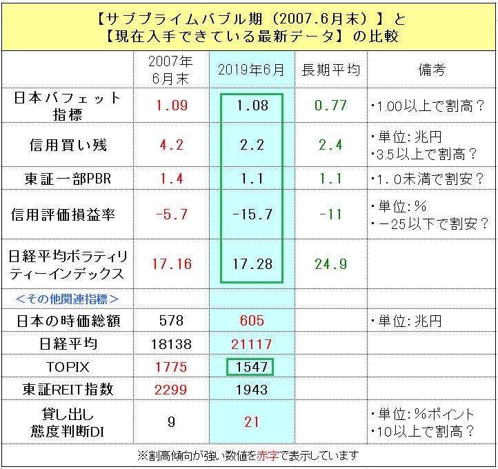 f:id:yukimatu-tousi:20190614233006p:plain