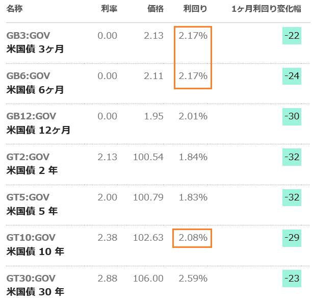 f:id:yukimatu-tousi:20190615164850p:plain