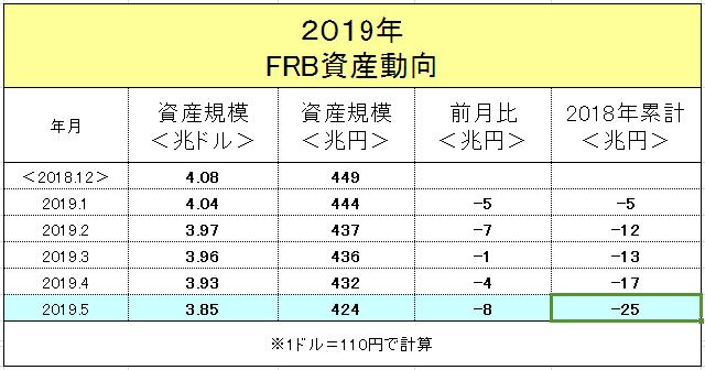 f:id:yukimatu-tousi:20190617164328p:plain