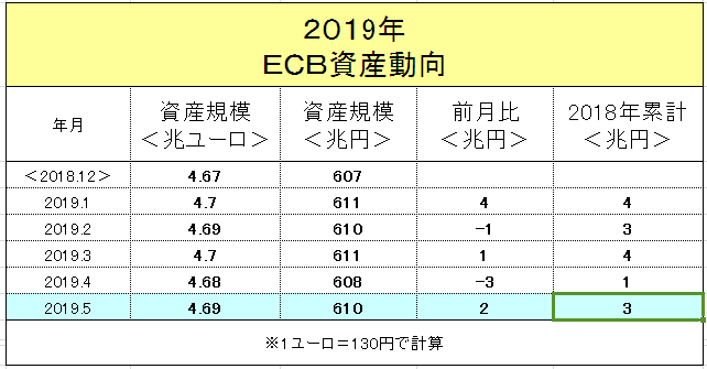 f:id:yukimatu-tousi:20190617164553p:plain