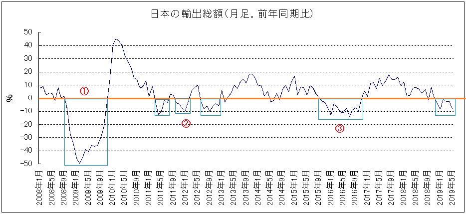 f:id:yukimatu-tousi:20190620164226p:plain