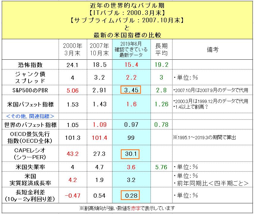 f:id:yukimatu-tousi:20190623005608p:plain