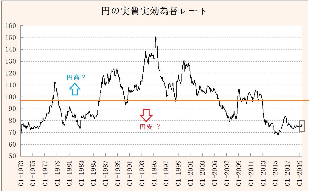 f:id:yukimatu-tousi:20190624215057p:plain