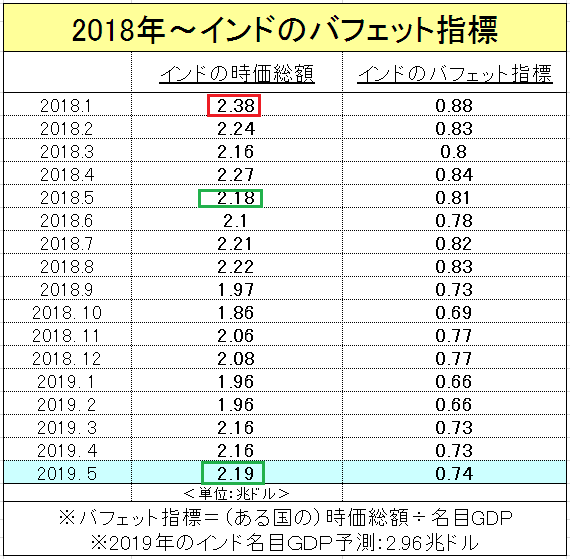 f:id:yukimatu-tousi:20190625111528p:plain