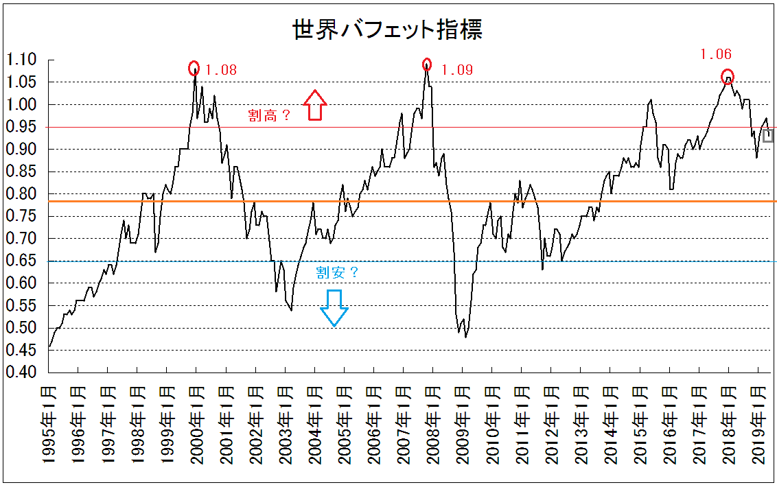 f:id:yukimatu-tousi:20190627173657p:plain