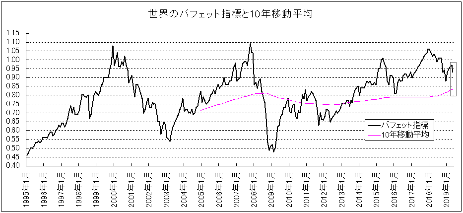 f:id:yukimatu-tousi:20190627201744p:plain