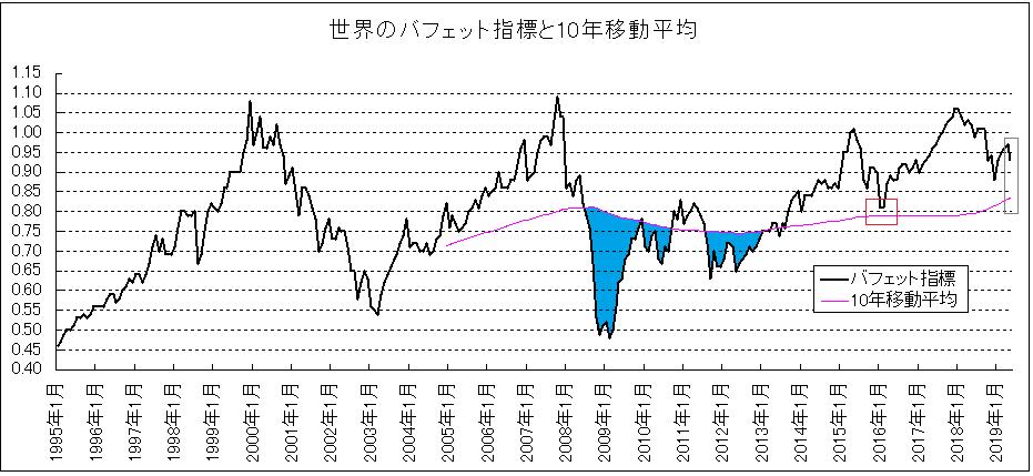 f:id:yukimatu-tousi:20190627211423p:plain