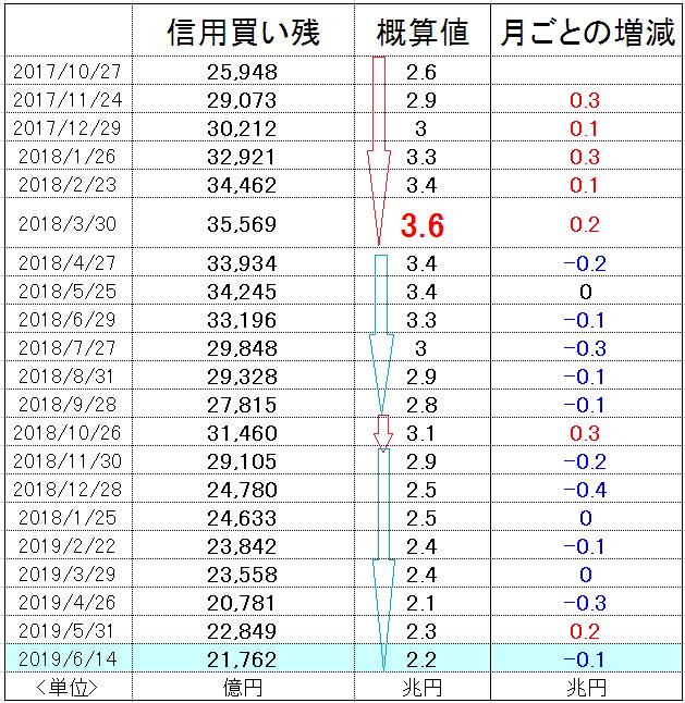 f:id:yukimatu-tousi:20190628105840p:plain