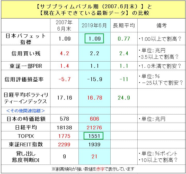 f:id:yukimatu-tousi:20190629002246p:plain