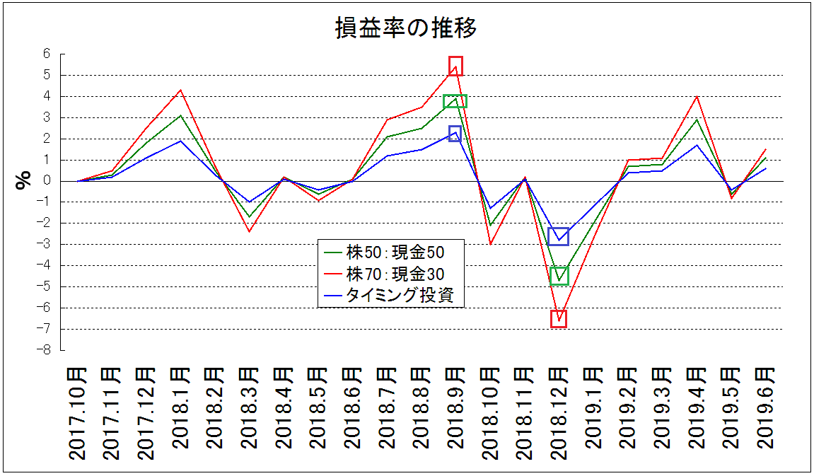 f:id:yukimatu-tousi:20190630202008p:plain