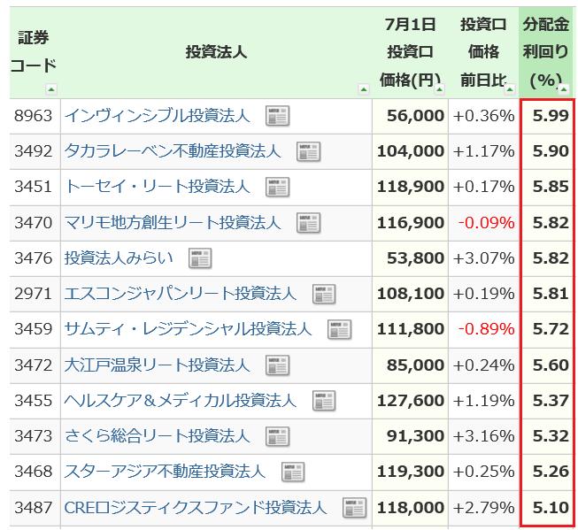 f:id:yukimatu-tousi:20190701202303p:plain