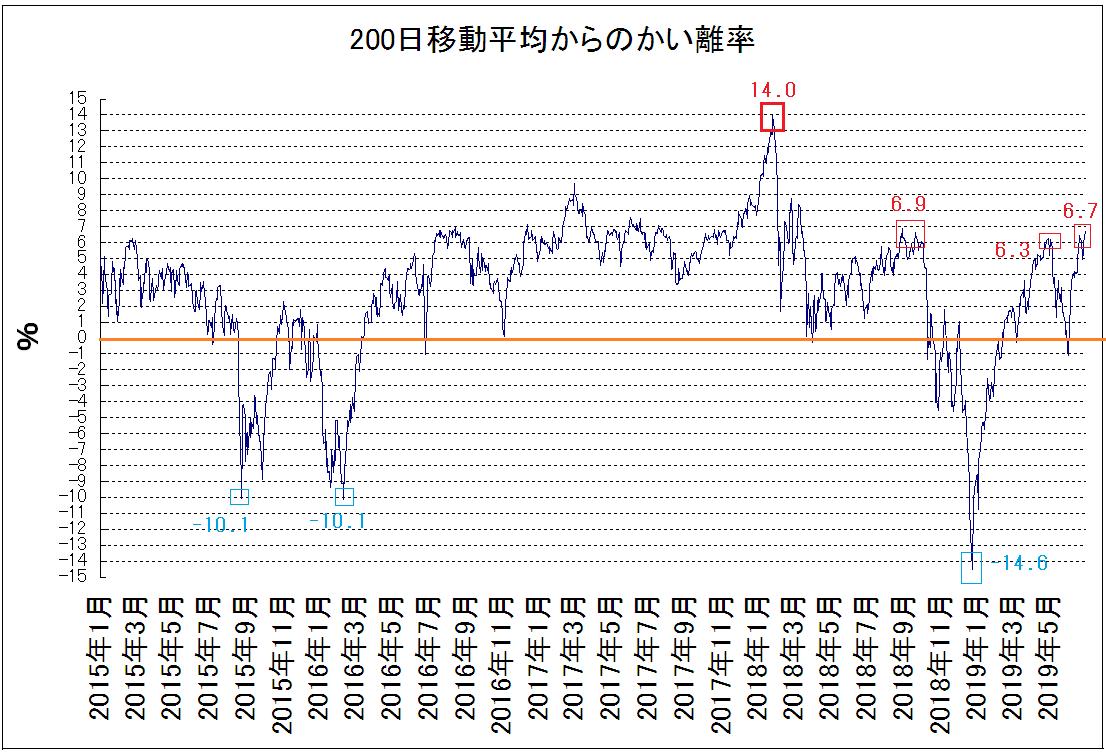 f:id:yukimatu-tousi:20190702161726p:plain