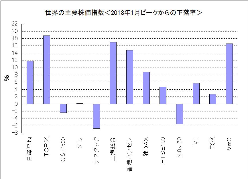 f:id:yukimatu-tousi:20190703202126p:plain