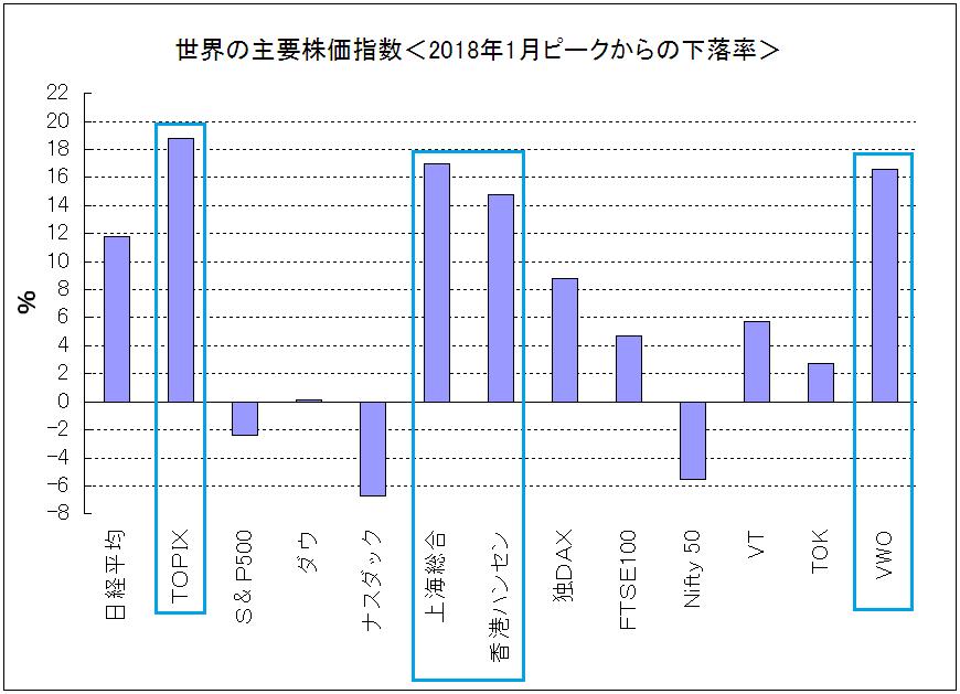 f:id:yukimatu-tousi:20190703202255p:plain