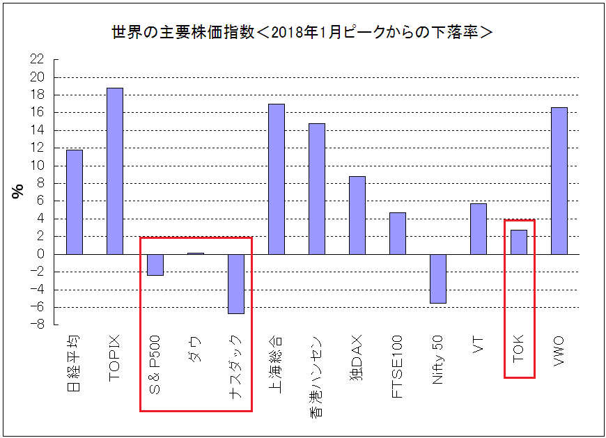 f:id:yukimatu-tousi:20190703202425p:plain