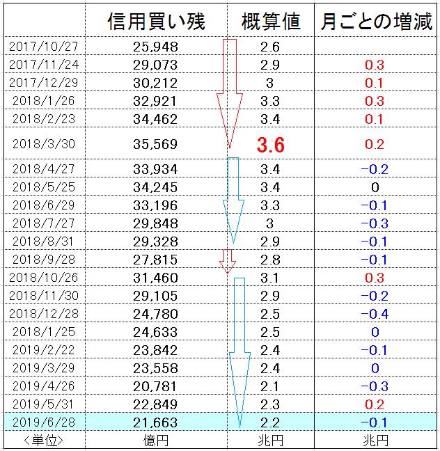 f:id:yukimatu-tousi:20190705172022p:plain
