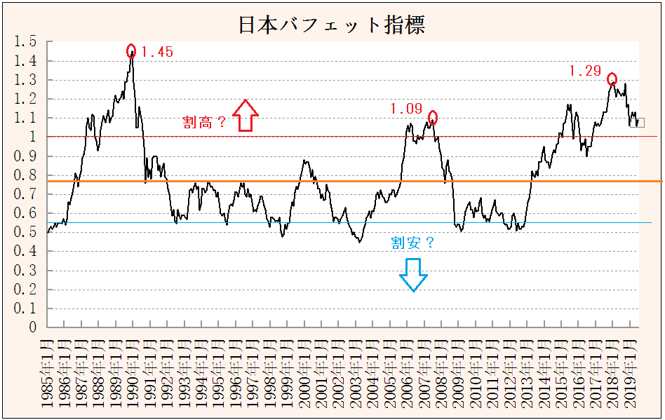 f:id:yukimatu-tousi:20190705214543p:plain