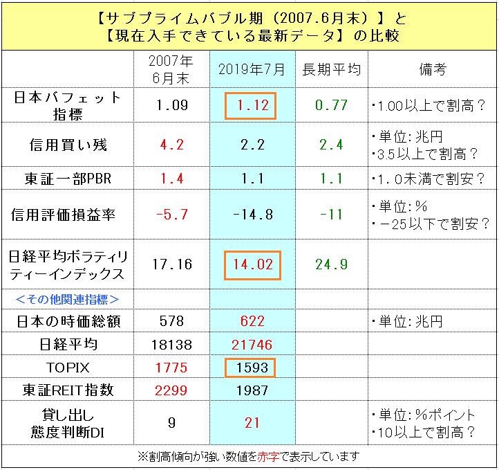 f:id:yukimatu-tousi:20190705215431p:plain