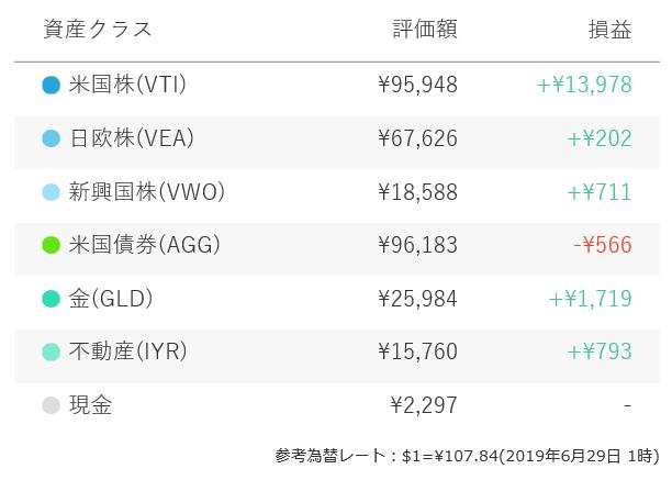 f:id:yukimatu-tousi:20190705225103p:plain