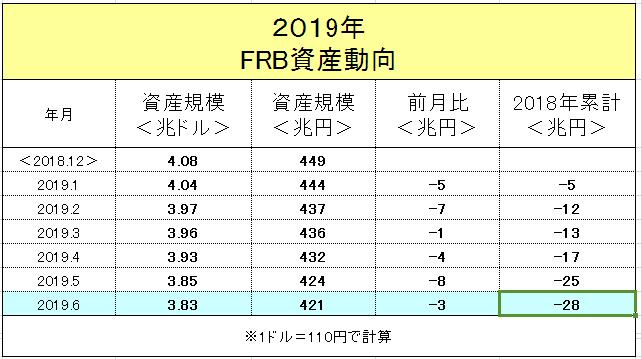 f:id:yukimatu-tousi:20190709135302p:plain