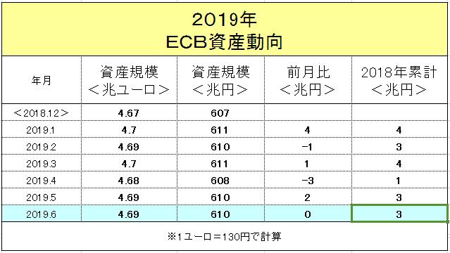 f:id:yukimatu-tousi:20190709135521p:plain