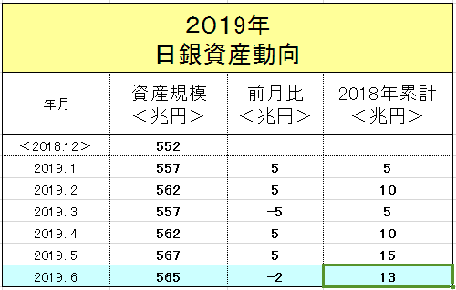 f:id:yukimatu-tousi:20190709135647p:plain