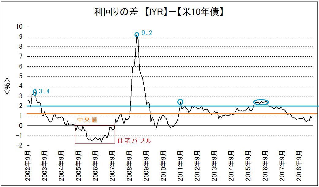 f:id:yukimatu-tousi:20190711221849p:plain