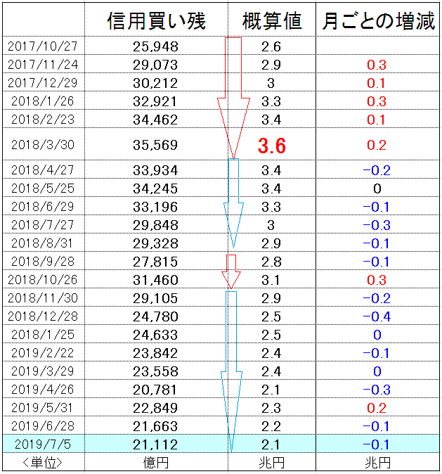 f:id:yukimatu-tousi:20190712235718p:plain