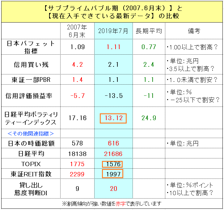 f:id:yukimatu-tousi:20190713000624p:plain
