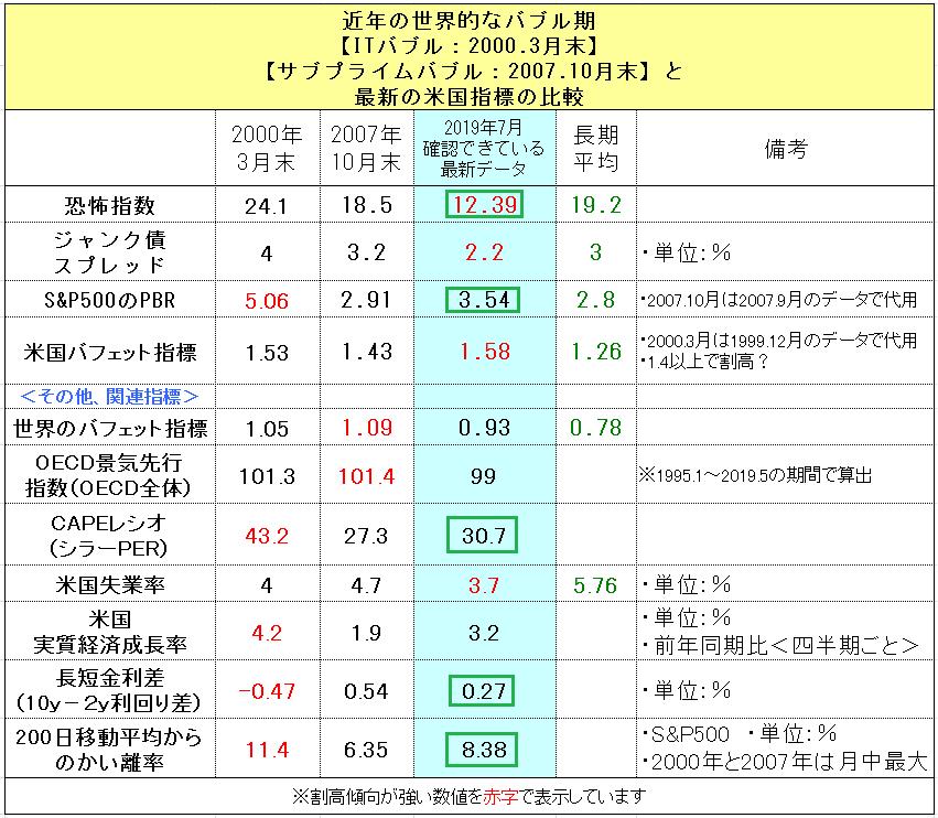 f:id:yukimatu-tousi:20190713165601p:plain