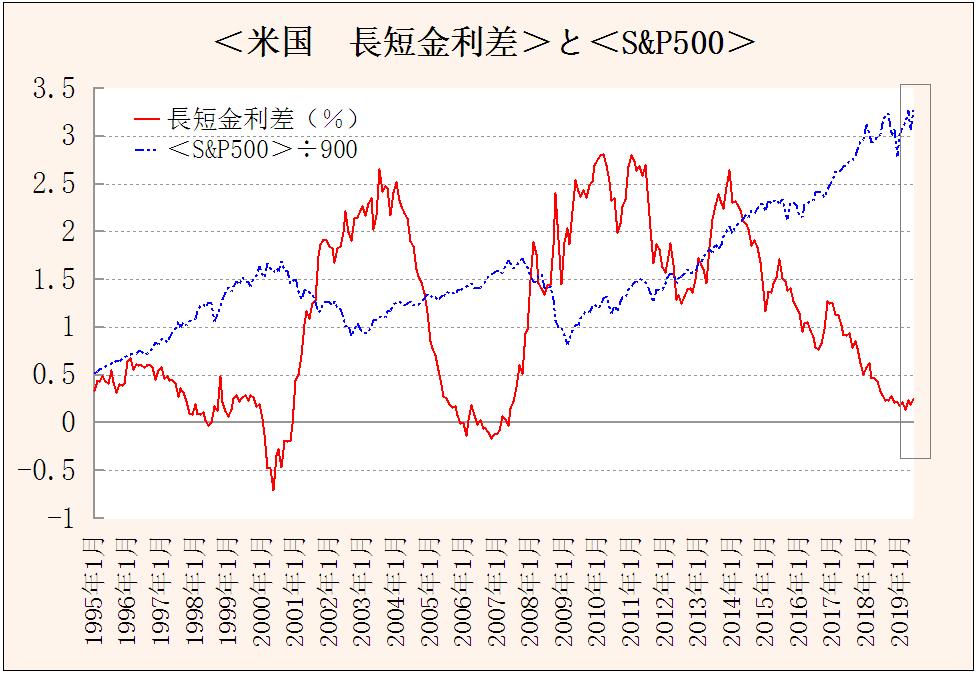 f:id:yukimatu-tousi:20190717164716p:plain