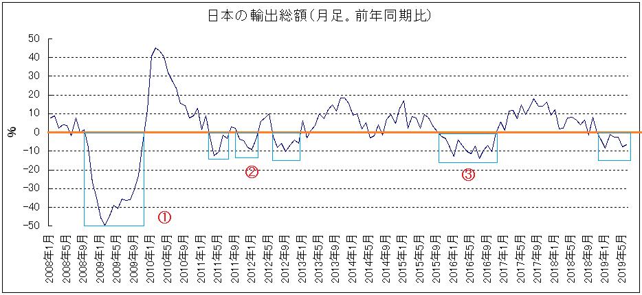 f:id:yukimatu-tousi:20190718202838p:plain