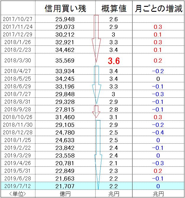 f:id:yukimatu-tousi:20190719130343p:plain